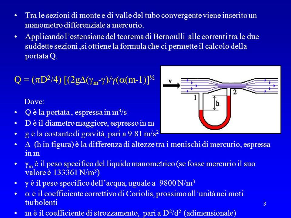 Q = (D2/4) [(2g(m-)/((m-1)]½